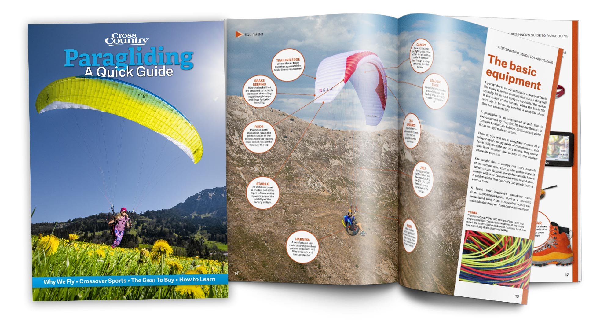 Paragliding: A Quick Guide